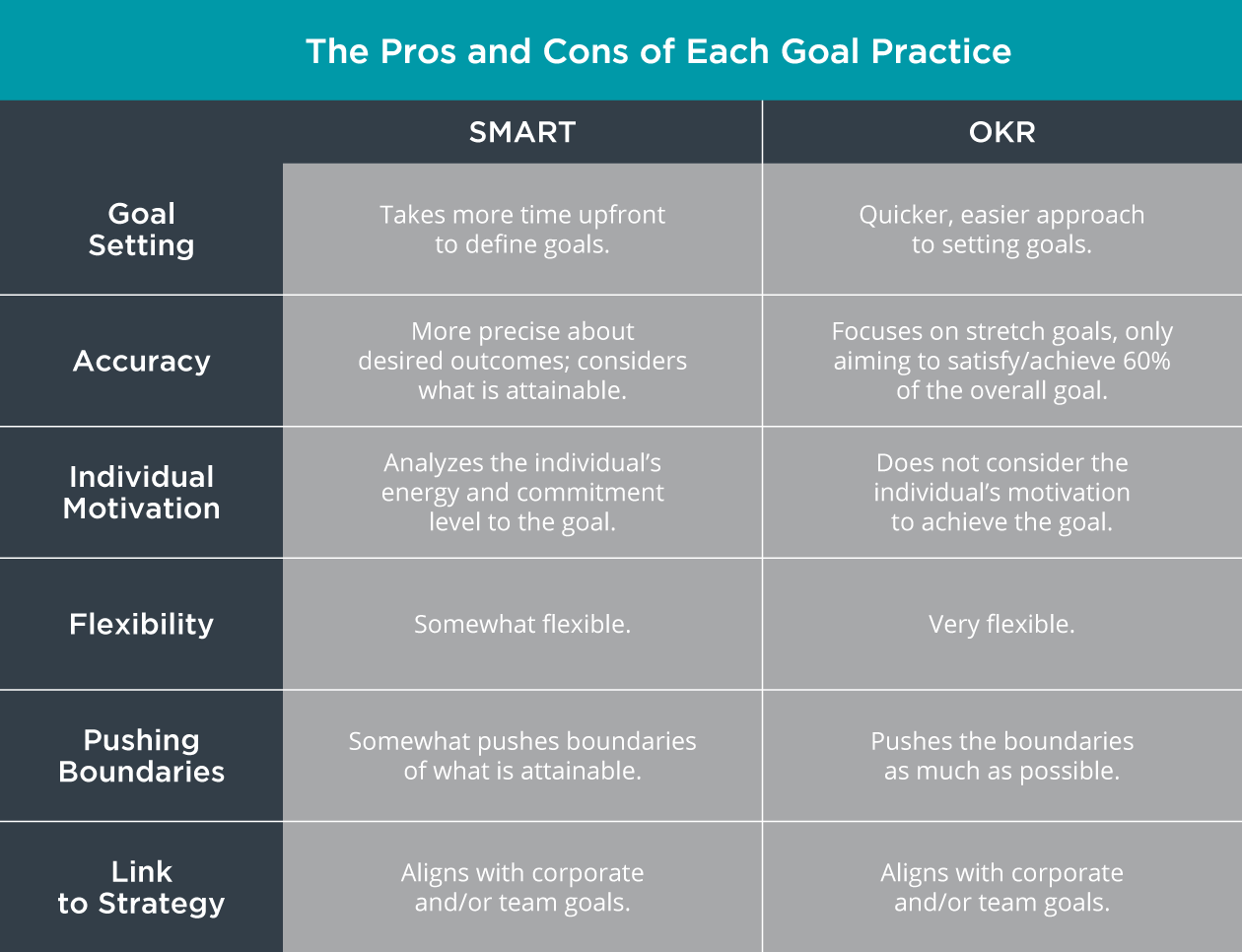 Inspire-Software-Goal-Practice-Chart.png